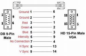 db9 rgb cga to hd15 pin adapter cable ebay With db 9 wiring diagram