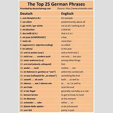 German Sayings  Yahoo Image Search Results Germania