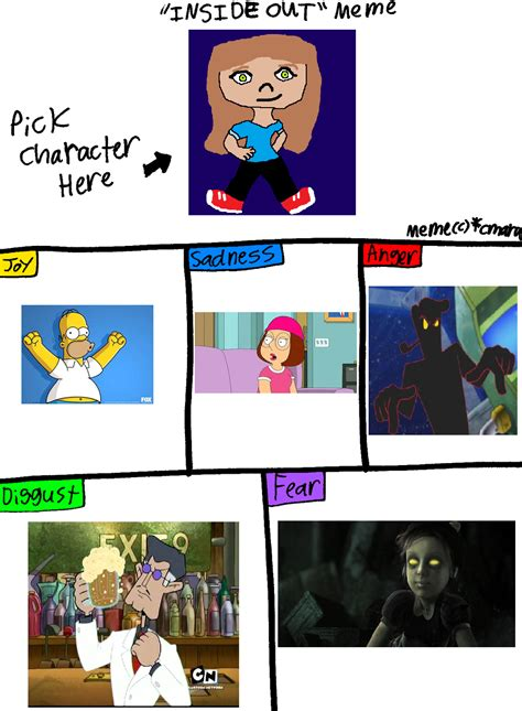 Inside Out Memes - paula712 s inside out meme by paula712 on deviantart