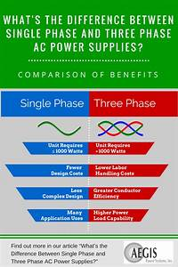 What U0026 39 S The Difference Between Single Phase And Three Phase