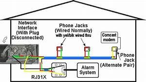 Cat 5 House Wiring Diagram  U2013 Readingrat Net