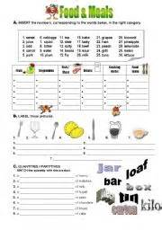 Kitchen Safety Worksheet Vocabulary Food Exercises Pdf The Best Free Software For Your Headrutracker