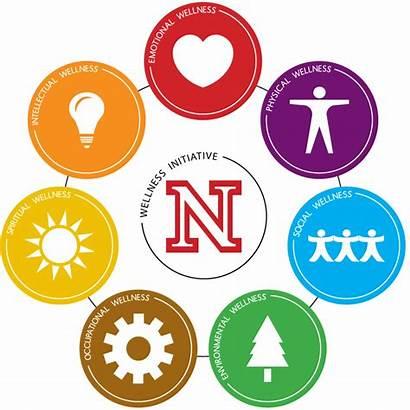 Wellness Wheel Clipart Calidad Vida Health Symbols