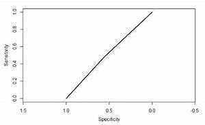 11 Classification Metrics