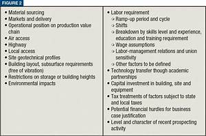 Site Selection Challenges For Advanced Manufacturing