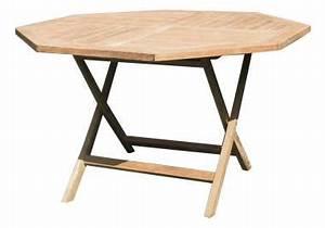 Tréteaux Pour Table : table a tr teaux acheter tables a tr teaux en ligne sur livingo ~ Melissatoandfro.com Idées de Décoration