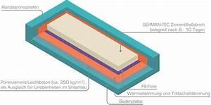 Fußbodenheizung Estrich Aufbau : estrich aufbau f r altbausanierung und d mmung ~ Michelbontemps.com Haus und Dekorationen