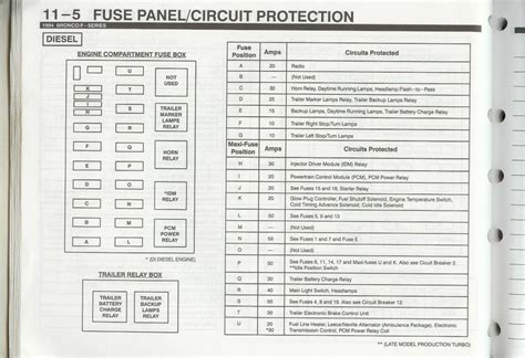 1996 Ford Diesel Fuse Diagram by Fuse Diagram For 1993 Ford F 350 7 3l Xl Extended Cab