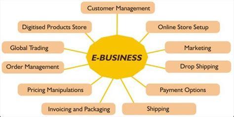 E Marketing Company by E Business Definition Marketing Dictionary Mba Skool