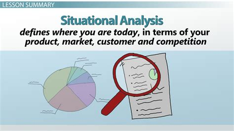 situational analysis template market analysis exle coffee shop business plan sle market analysis you been looking