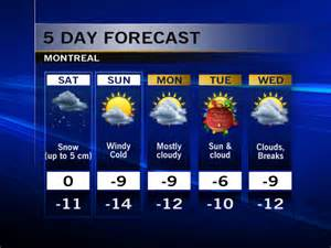 5 day forecast laval weather