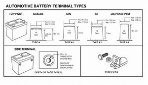 Pagoda Sl Group Technical Manual    Electrical    Battery