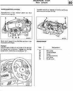Reglage Phare Norauto : reglage phare laguna 1 phase 2 blog sur les voitures ~ New.letsfixerimages.club Revue des Voitures