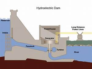 File Hydroelectric Dam Png