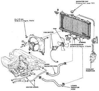 Honda Engine Cooling Diagram by 2004 Honda Accord Engine Diagram