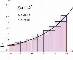 Näherungswert Berechnen : unter und obersummen ~ Themetempest.com Abrechnung