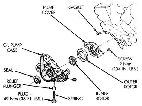 repair guides engine mechanical oil pump autozonecom