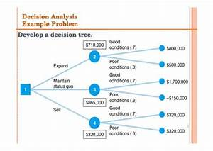 Download Pack Of 22 Free Decision Tree Templates In 1 Click