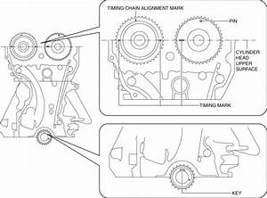 mazda 3 service manual timing chain removal installation With mazda fe 2 0 timing