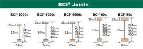 tji floor joists sizes 28 vulcraft deck span tables composite deck
