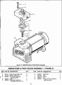 St 3000  St Series  Older Commercial Diaphragm Pumps