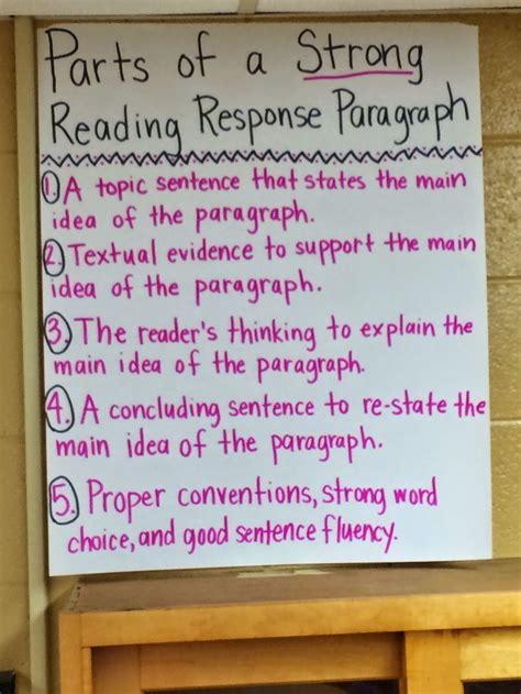 reading response anchor chart reading anchor charts