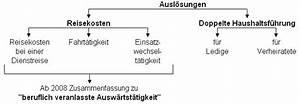 Reisekosten Berechnen : business wissen management security lohnabrechnung zeitarbeit ~ Themetempest.com Abrechnung