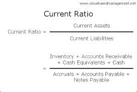 related image accrual accounting financial analysis