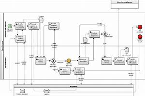 Bpmn Private Executable Business Process Model