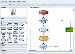 Graphity Diagram Editor