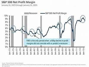 S U0026p 500 Net Profit Margin From 1973 To 2015
