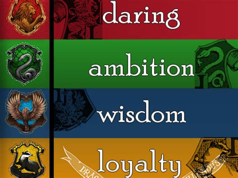 hogwarts house    accurate playbuzz