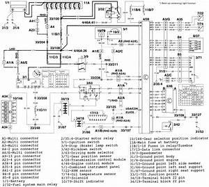 1997 1998 Volvo 96s9v9wiring Diagrams Service