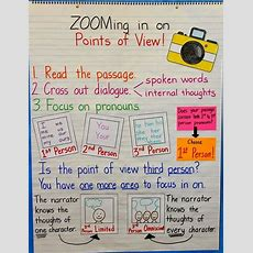 Point Of View Anchor Chart Including First Person, Second Person, Third Person Limited, And
