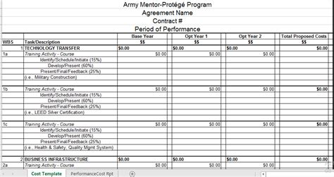 project budget template mpp accounting