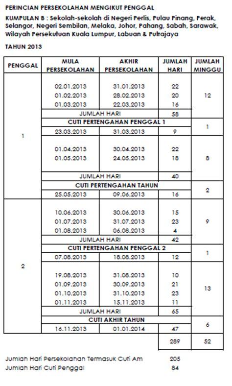13 mac 2022 (rabu) 21 mac 2022 (rabu) buatbest: Kalendar Senarai Cuti Umum Dan Cuti Sekolah Di ...