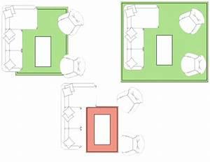 Comment choisir un tapis blog deco clem around the corner for Taille tapis salon