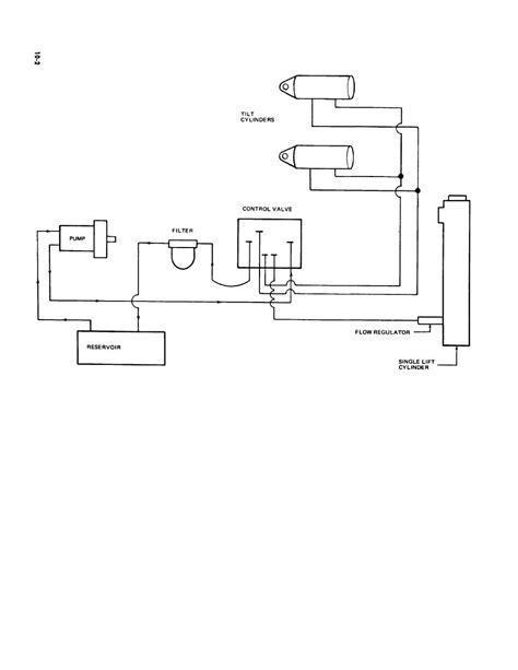 hydraulic lift circuit diagram circuit and schematics