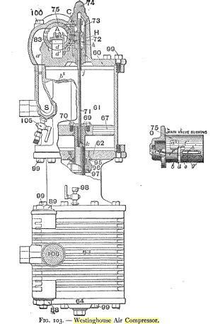 westinghouse compressor cutaway   works steam