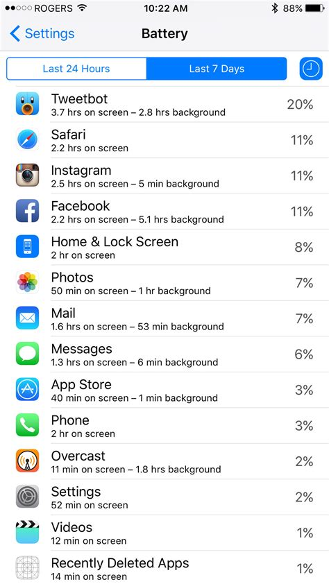 iphone usage how to see what s using battery on your iphone or