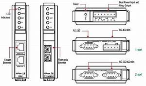 Diagram  Rs232 Rs 422 Wiring Diagram Full Version Hd Quality Wiring Diagram