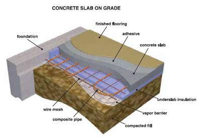 Slab On Grade Radiant Heat Systems Outdoor Flooring Over