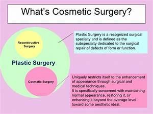 plastic surgery argumentative essay topic sfsu creative writing faculty plastic surgery argumentative essay topic