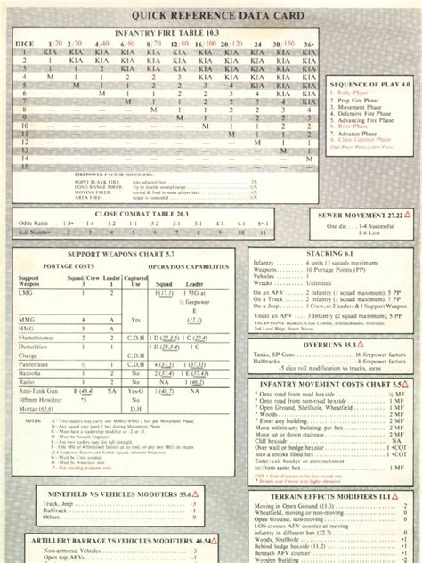 squad leader quick reference data card english