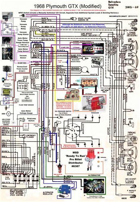 Roadrunner Wiring Diagram Camizu