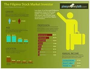 Filipino Investor Profile