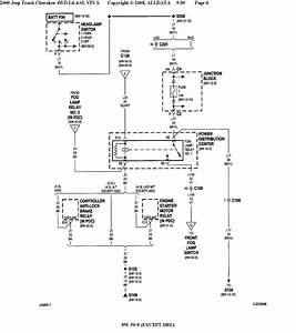 97 Jeep Grand Cherokee Headlight Switch Wiring Diagram