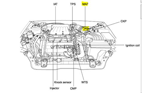 Mazda 3 Maf System Diagram by 2003 Tiburon Check Eng Light Stays On Advance Auto Code