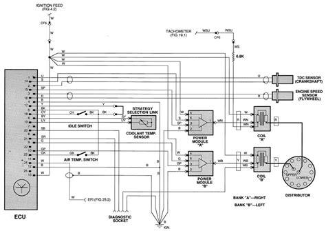 jaguar xj6 radio wiring diagram wiring diagram and