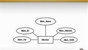 Entity Relationship Diagram Tutorial Er Diagram Tutorial Part 1